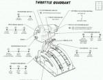 F-15イーグル戦闘機のフライトマニュアルPDF版 送料 無料